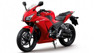 Honda CBR300R complete details now available