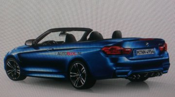 Is this the 2014 BMW M4 Convertible?