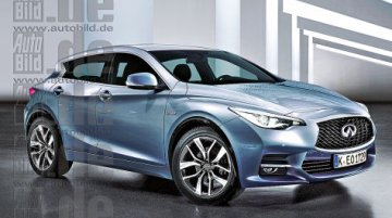 Rendering - Infiniti Q30 production version