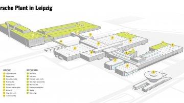 Porsche celebrates inauguration of expanded Leipzig facility