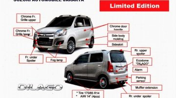 Indonesia - Suzuki Wagon R Dilago special edition launched