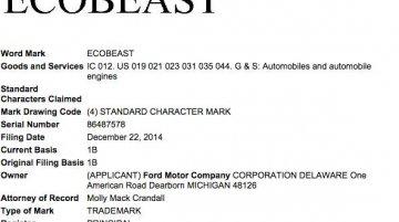 "Ford trademarks ""EcoBeast"" moniker - Report"