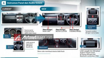 2015 Toyota Rush (facelift) mini SUV's interior revealed - Indonesia
