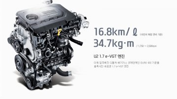 2016 Hyundai Sonata gets new 1.7L diesel engine, 7-speed DCT in Korea - Report