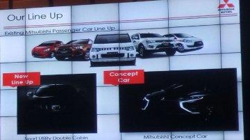 Mitsubishi to showcase a concept car at GIIAS 2015 - Report