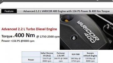 Tata Safari Storme VariCOR 400 tech specs leaked; gets 6MT - Report