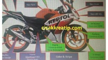 2016 Honda CBR150R (facelift) leaked in Indonesia, gets 12 changes - Report