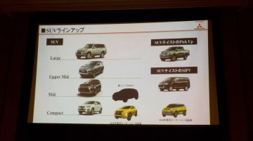 Fourth-gen Mitsubishi ASX to launch in 2019, compact SUV in 2017 - Report