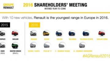 Renault Megane sedan, Renault 1 ton pickup confirmed for 2016