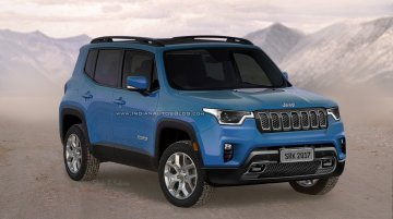 India-bound 2018 Jeep Renegade rendered