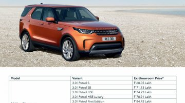 2017 Land Rover Discovery launched at INR 68.05 lakh in India