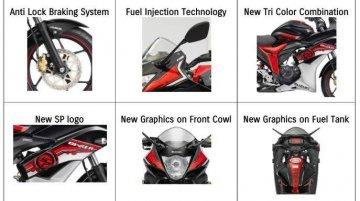 Suzuki Gixxer SF ABS variant brochure scans leak out