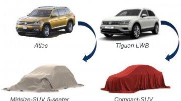 Volkswagen reaffirms plans to launch 5-seat VW Atlas