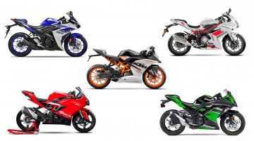 Top 5 faired bikes in India between INR 2-4 lakh: KTM RC390 to Kawasaki Ninja 300