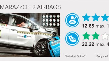 Mahindra Marazzo gets 4-star Global NCAP safety rating