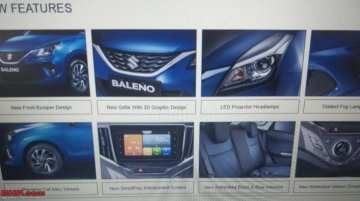 2019 Maruti Baleno features leaked, gains 2019 WagonR's new SmartPlay system
