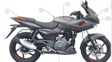 Bajaj Pulsar 180F priced in India at INR 86,500 - Report