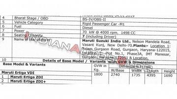 Maruti Ertiga 1.5L diesel specs and equipment lines leaked