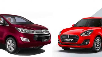 Best Resale Value Cars in India - Maruti Alto 800 to Toyota Innova