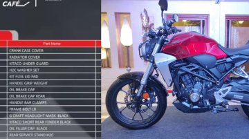 Honda CB300R promotional video and accessories list revealed