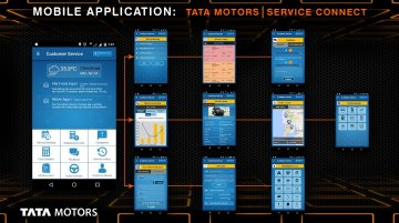Tata Motors Service Connect (TMSC) application launched for PV owners