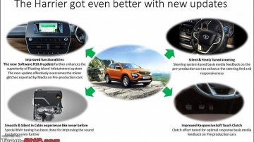 Tata Harrier getting NVH and other improvements soon - Report