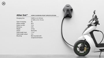 New Ather Dot home charging point launched