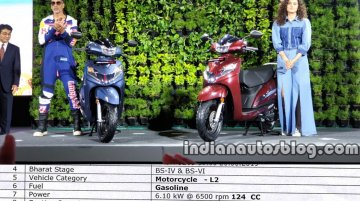 Exclusive: BS-VI Honda Activa 125 specifications revealed, launching later this month