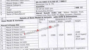 Maruti S-Presso specs leaked, first teaser released