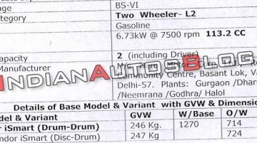 Exclusive: BS-VI Hero Splendor iSmart specifications leaked ahead of launch