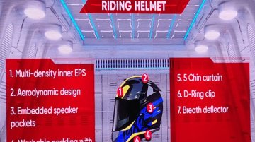 TVS Riding Gear Launched at Moto Soul 2019
