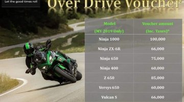 Over Drive Voucher brings special discounts on MY2019 Kawasaki bikes