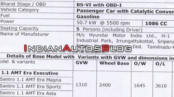 BS-VI Hyundai Santro petrol specs and grades leaked, to be launched soon