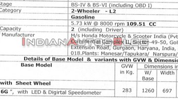 BS-VI Honda Activa 6G specifications leaked ahead of launch