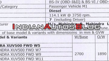 BS-VI Mahindra XUV500 specifications and grades leaked