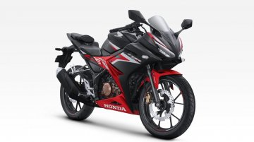 2020 Honda CBR150R launched in Indonesia