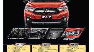 Maruti XL6-based Suzuki XL7 - Image Gallery