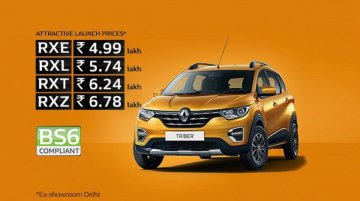 BS-VI Renault Triber launched, priced from INR 4.99 lakh