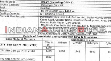 Exclusive: 2020 Honda City variants and specs leaked just weeks ahead of launch