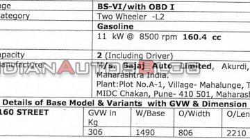 BS-VI Bajaj Pulsar 180 & BS-VI Bajaj Pulsar 220 specs leaked