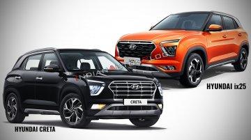 Indian 2020 Hyundai Creta vs. Chinese 2020 Hyundai Creta - 5 biggest omissions