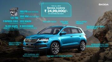 भारत में नई Skoda Karoq हुई लॉन्च, प्राइस 25 लाख रूपए