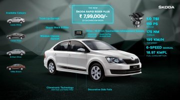 Skoda Rapid Rider Plus launched, priced at INR 7.99 lakh - IAB Report