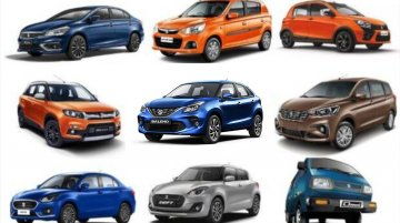 Top 5 Maruti-Suzuki Cars You Can Buy Under INR 10 Lakh