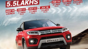 Maruti Vitara Brezza becomes fastest compact SUV to cross 5.5 lakh sales