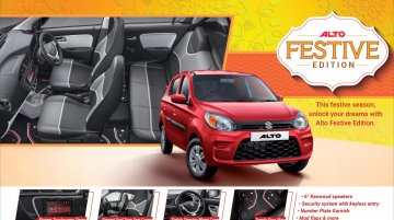 Maruti Suzuki Alto, Celerio and Wagon R Festive Edition kits introduced