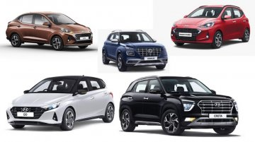 Best Budget Hyundai Cars In India With The Highest Diesel Fuel Efficiency
