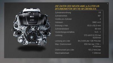 Mercedes AMG GT V8 engine technical data