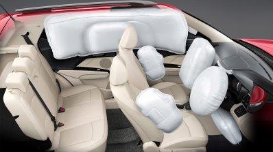 Mahindra Xuv300 Cabin Airbags