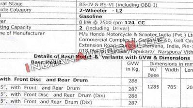 Honda Cb Shine 125 Bs Vi Power Output 7594